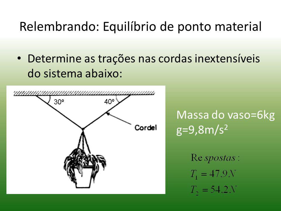 Relembrando: Equilíbrio de ponto material Determine as trações nas cordas inextensíveis do sistema abaixo: Massa do vaso=6kg g=9,8m/s 2