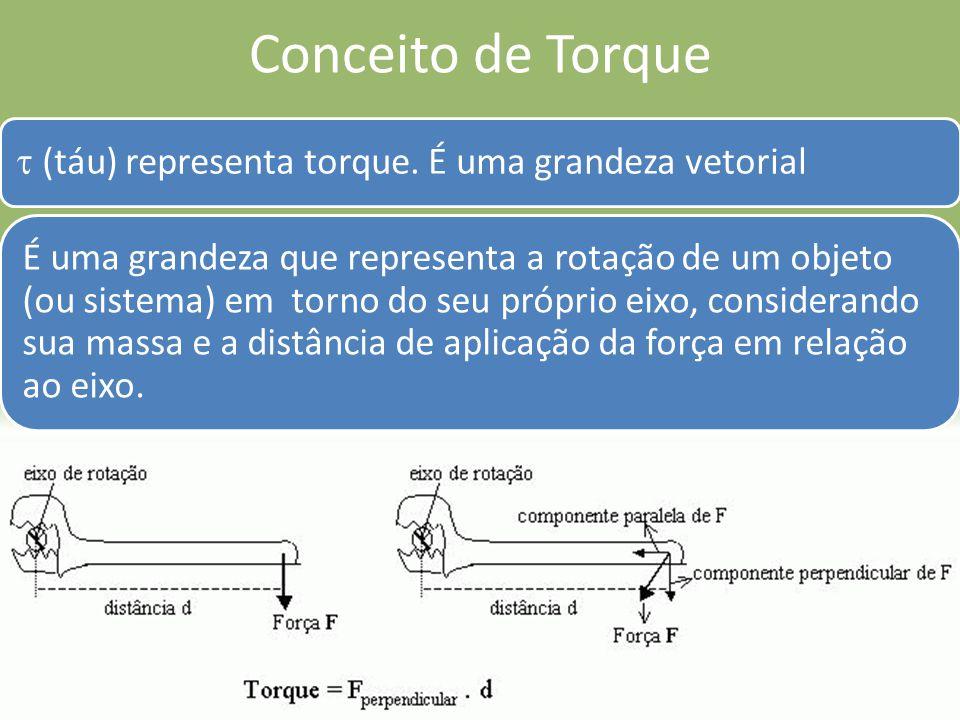 Conceito de Torque (táu) representa torque.