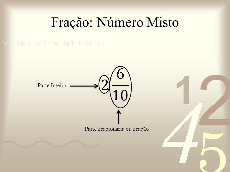 Fração: Número Misto Parte Inteira Parte Fracionária ou Fração