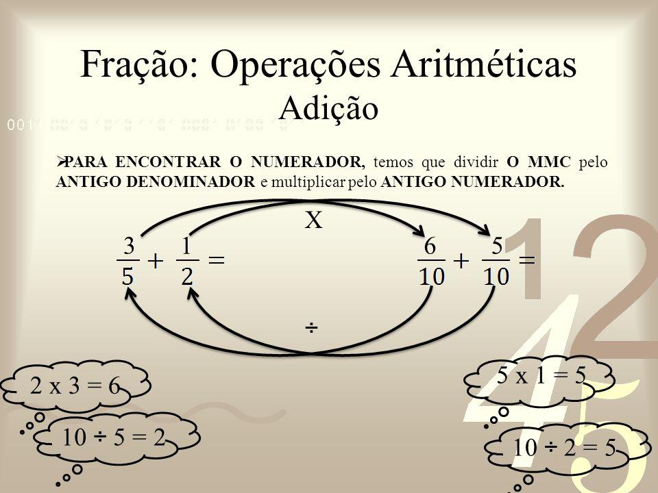 Fração: Operações Aritméticas Adição PARA ENCONTRAR O NUMERADOR, temos que dividir O MMC pelo ANTIGO DENOMINADOR e multiplicar pelo ANTIGO NUMERADOR.