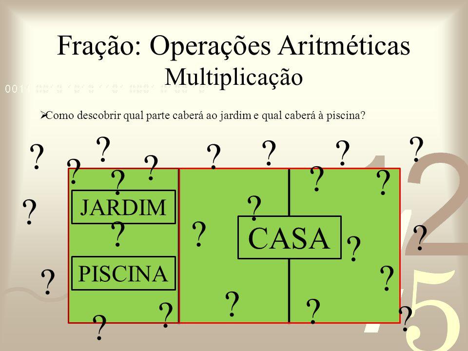 Fração: Operações Aritméticas Multiplicação Como descobrir qual parte caberá ao jardim e qual caberá à piscina? CASA JARDIM PISCINA ? ? ? ? ? ? ? ? ?