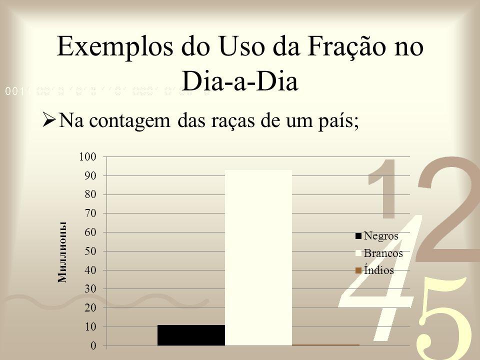 Exemplos do Uso da Fração no Dia-a-Dia Na contagem das raças de um país;