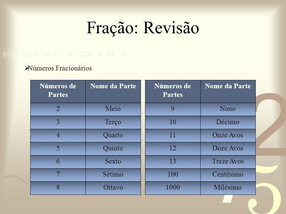 Fração: Revisão Números Fracionários Números de Partes Nome da Parte 2Meio 3Terço 4Quarto 5Quinto 6Sexto 7Sétimo 8Oitavo Números de Partes Nome da Par