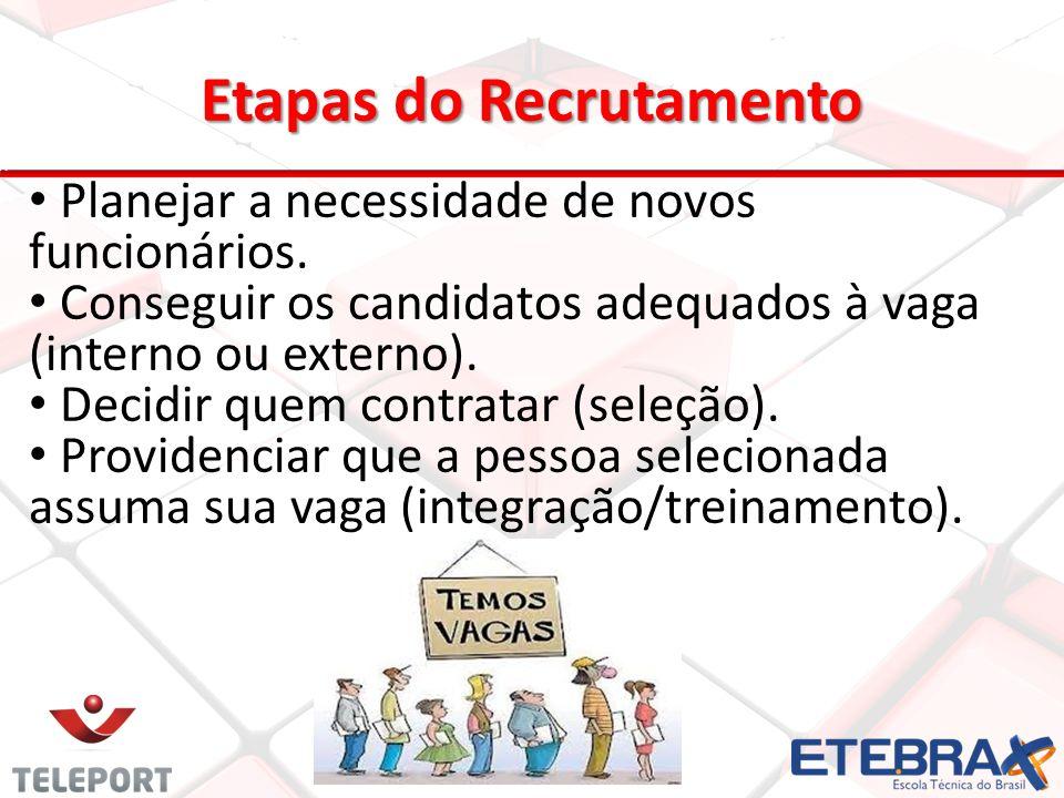 Etapas do Recrutamento 5 Planejar a necessidade de novos funcionários. Conseguir os candidatos adequados à vaga (interno ou externo). Decidir quem con