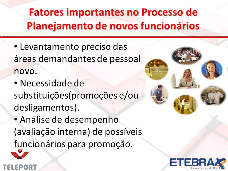 7 Fatores importantes no Processo de Planejamento de novos funcionários Levantamento preciso das áreas demandantes de pessoal novo. Necessidade de sub
