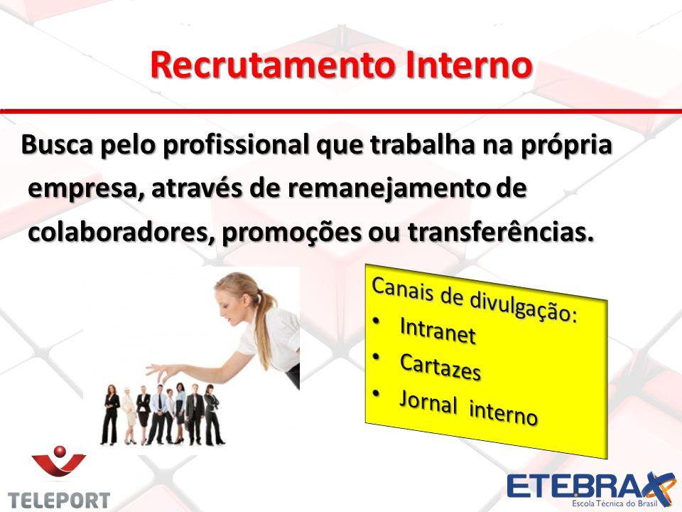 Recrutamento Interno Busca pelo profissional que trabalha na própria empresa, através de remanejamento de empresa, através de remanejamento de colabor