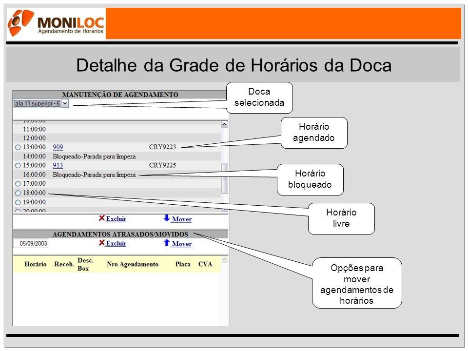 Horário agendado Horário bloqueado Horário livre Opções para mover agendamentos de horários Doca selecionada Detalhe da Grade de Horários da Doca