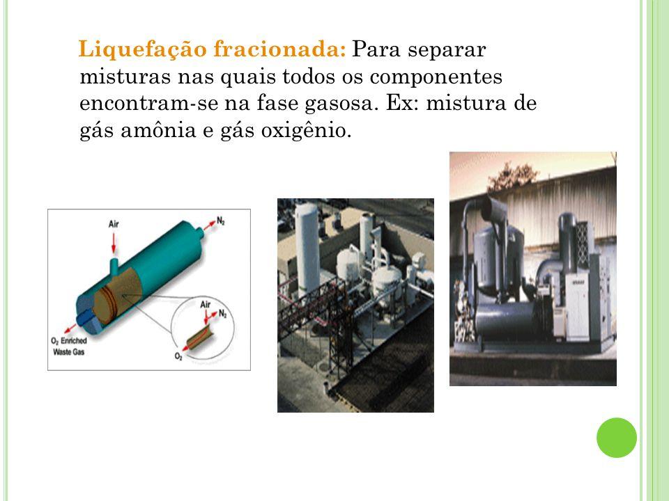 Liquefação fracionada: Para separar misturas nas quais todos os componentes encontram-se na fase gasosa. Ex: mistura de gás amônia e gás oxigênio.