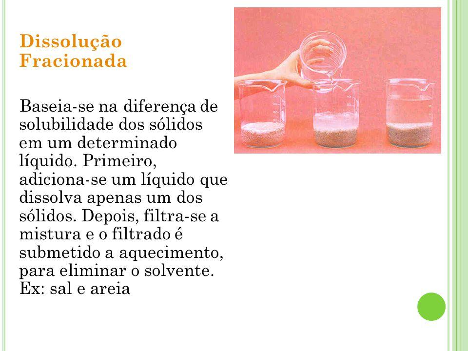 Dissolução Fracionada Baseia-se na diferença de solubilidade dos sólidos em um determinado líquido. Primeiro, adiciona-se um líquido que dissolva apen