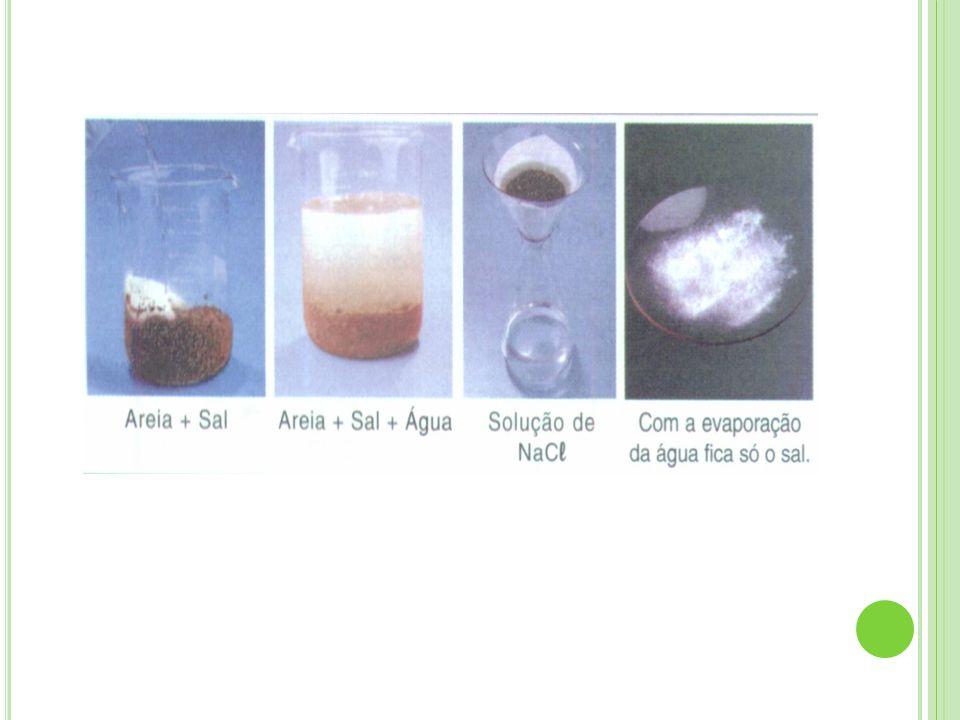 FLOTAÇÃO (SEDIMENTAÇÃO FRACIONADA) O sólido mais leve (menos denso) flutua em um líquido, enquanto o mais denso sedimenta.