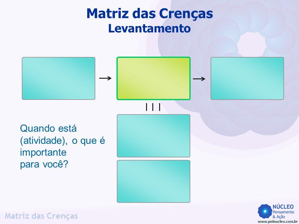 www.pnlnucleo.com.br Matriz das Crenças Matriz das Crenças Levantamento Quando está (atividade), o que é importante para você?