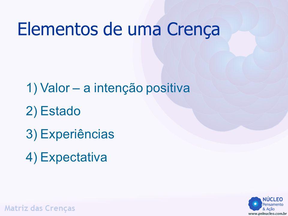 www.pnlnucleo.com.br Matriz das Crenças Crenças e Valores A intenção positiva de uma crença é um valor Crenças conectam valores a experiências
