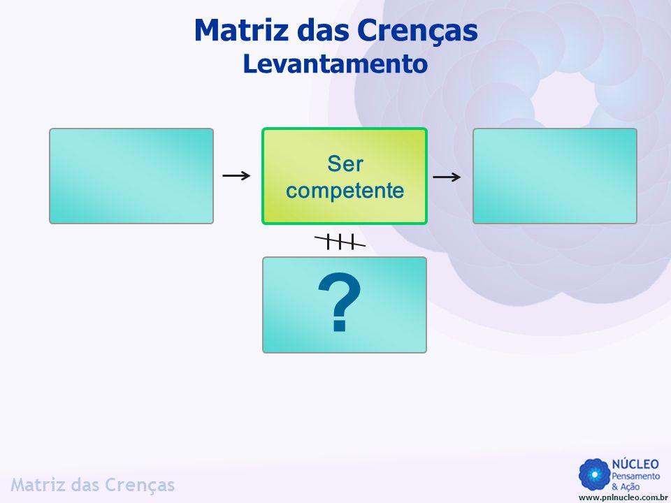 www.pnlnucleo.com.br Matriz das Crenças Matriz das Crenças Levantamento Ser competente ?