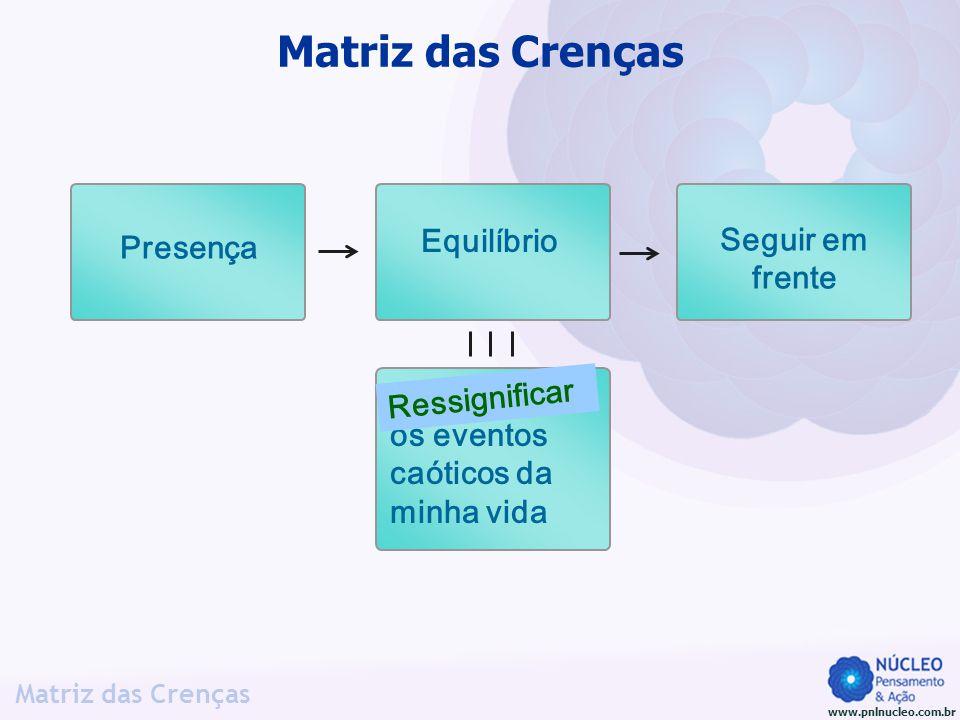 www.pnlnucleo.com.br Matriz das Crenças Equilíbrio Controlar os eventos caóticos da minha vida Seguir em frente Presença Ressignificar