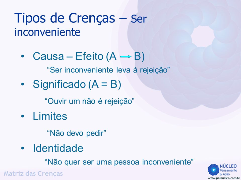 www.pnlnucleo.com.br Matriz das Crenças Tipos de Crenças – Ser inconveniente Causa – Efeito (A B) Ser inconveniente leva à rejeição Significado (A = B