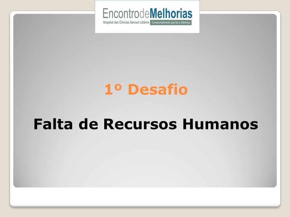 1º Desafio Falta de Recursos Humanos