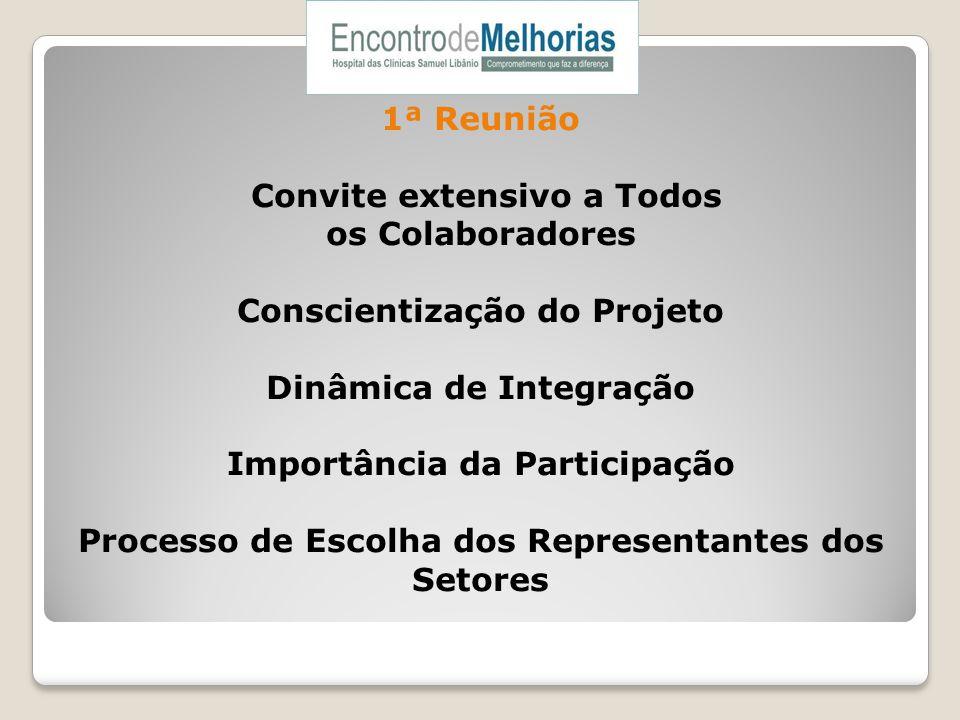 1ª Reunião Convite extensivo a Todos os Colaboradores Conscientização do Projeto Dinâmica de Integração Importância da Participação Processo de Escolha dos Representantes dos Setores