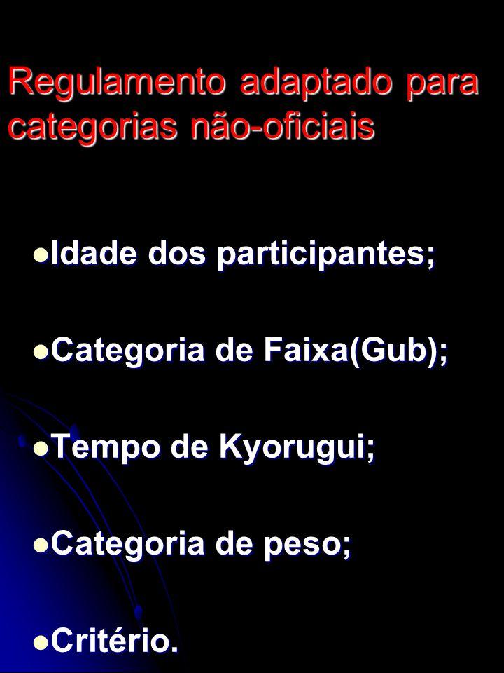 Regulamento adaptado para categorias não-oficiais Idade dos participantes; Idade dos participantes; Categoria de Faixa(Gub); Categoria de Faixa(Gub);