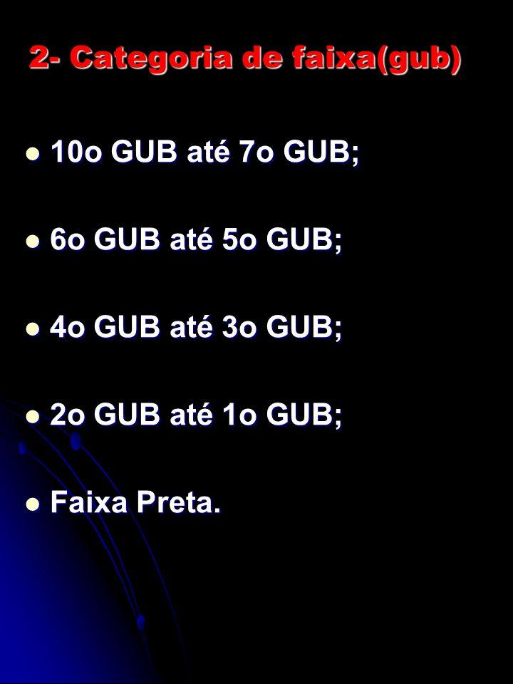 10o GUB até 7o GUB; 10o GUB até 7o GUB; 6o GUB até 5o GUB; 6o GUB até 5o GUB; 4o GUB até 3o GUB; 4o GUB até 3o GUB; 2o GUB até 1o GUB; 2o GUB até 1o G
