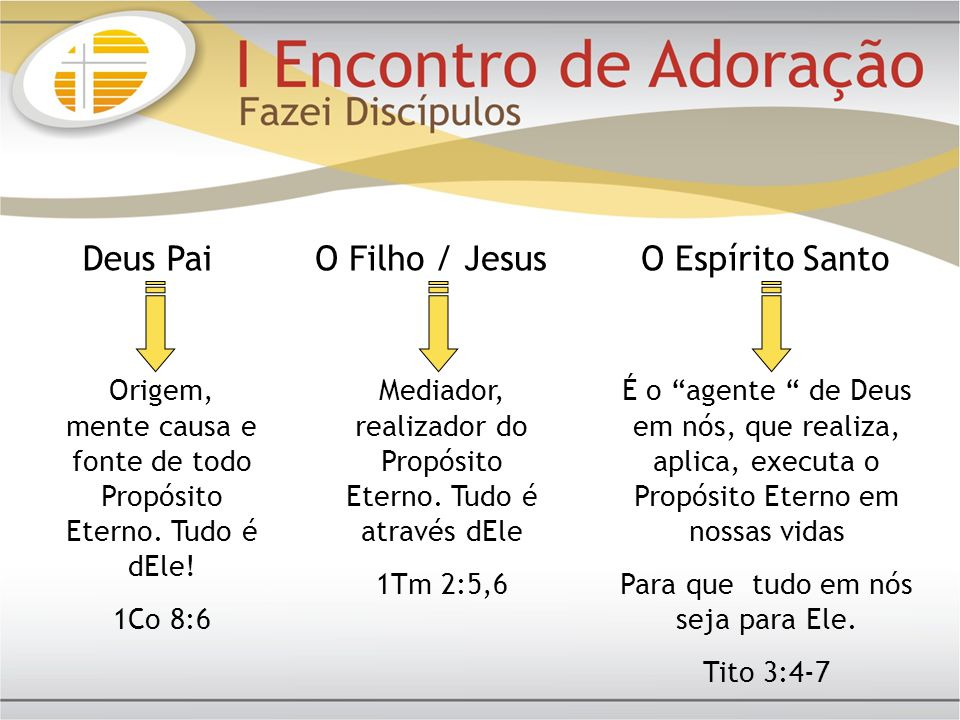 Deus PaiO Filho / JesusO Espírito Santo Origem, mente causa e fonte de todo Propósito Eterno. Tudo é dEle! 1Co 8:6 Mediador, realizador do Propósito E