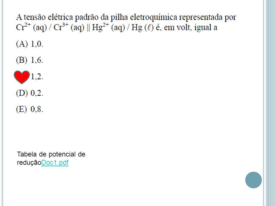 Tabela de potencial de reduçãoDoc1.pdfDoc1.pdf