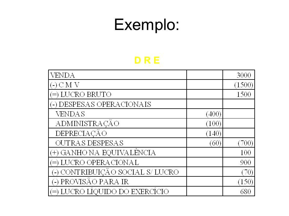 Exemplo: Fonte:Contabilidade Avançada 10ª Edição – Silvério das Neves e Paulo E. V. Viceconti BALANÇO PATRIMONIAL