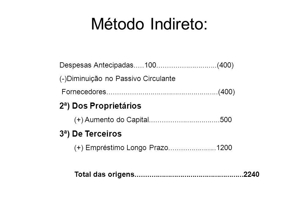 Método Indireto: I.Origem dos Recursos 1ª) Das Operações Resultado Líquido do Exercício...................680 (+)Depreciação..........................