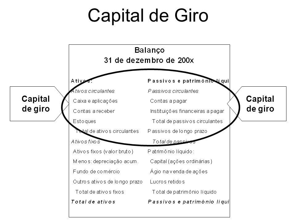 Liquidez e Rentabilidade Liquidez Rentabilidade Liquidez x Rentabilidade