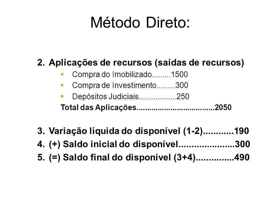 Método Direto: 1.Ingressos (entradas de recursos) 1.1 Das Operações (+) Recebimento de Clientes..........2700 (-) Pagamentos a fornecedores.....(1600)