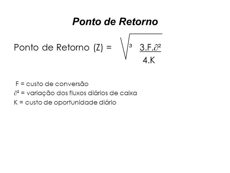 MODELO DE MILLER-ORR Busca a otimização de saldos de caixa (entradas e saídas) que oscilam diariamente. Fornece saldos de caixa que minimizam os custo