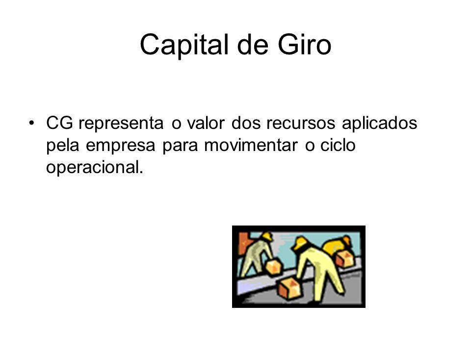 Capital de Giro Administração de capital de giro refere-se à administração dos ativos e passivos circulantes; Tem importante participação no desempenh
