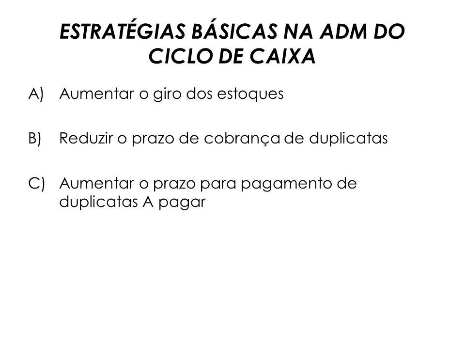 ADMINISTRAÇÃO DO CICLO DE CAIXA CICLO OPERACIONAL (CO) CO = IME + PMC CICLO DE CAIXA (CCx) CCx = CO – PMP = IME + PMC –PMP PMP = Período médio de paga