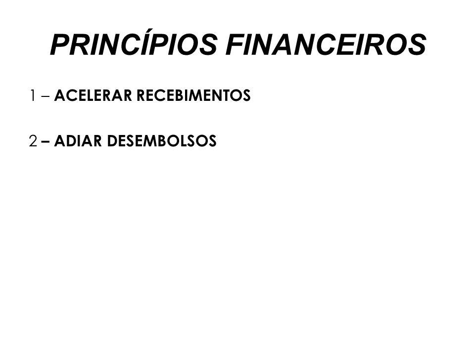 TÉCNICAS DE ADMINISTRAÇÃO DE CAIXA – FLOAT São fundos enviados por um devedor e que ainda não estão à disposição do credor. * FLOAT DE COBRANÇA Tempo