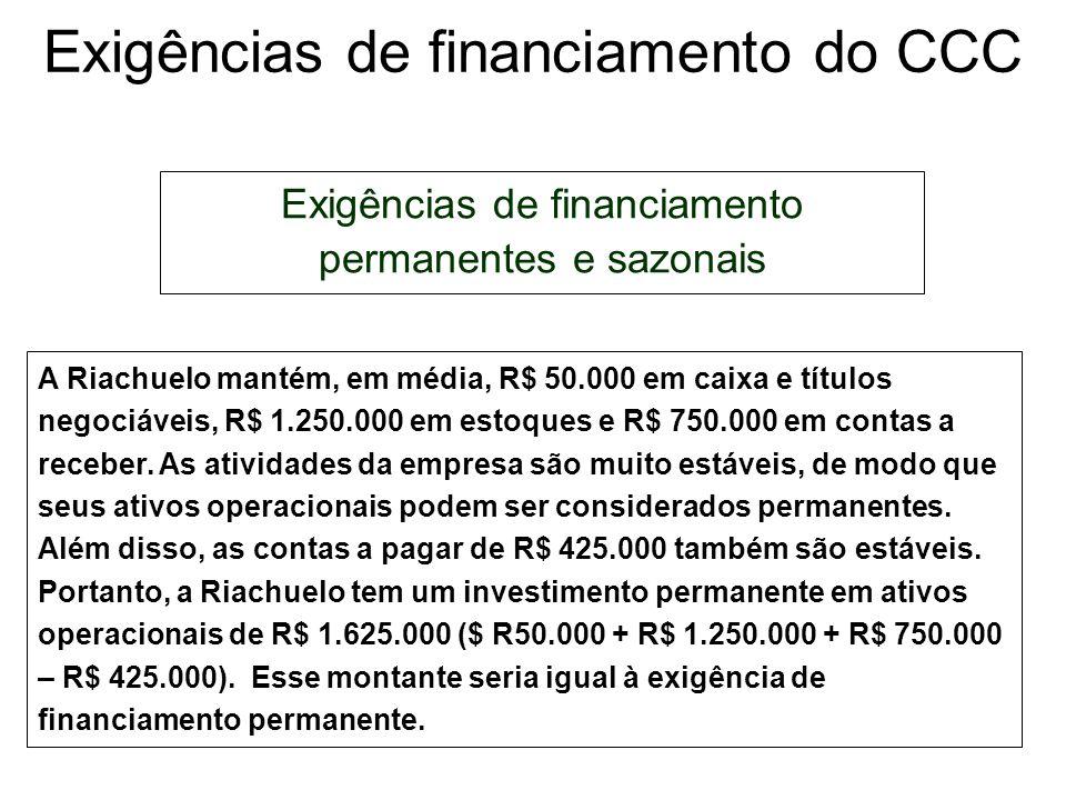 Exigências de financiamento do CCC Exigências de financiamento permanentes e sazonais Se as vendas de uma empresa forem constantes, então seu investim