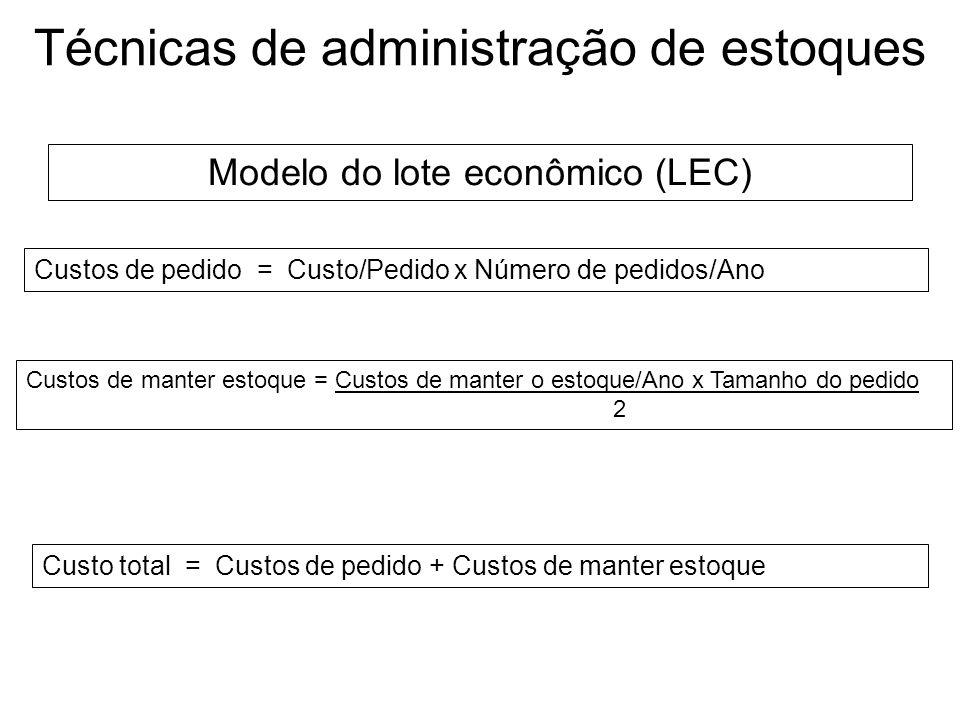 Técnicas de administração de estoques LEC = 2 x S x O C Suponha-se que a ASO, Inc., fabricante de equipamentos eletrônicos de teste, use 1.600 unidade