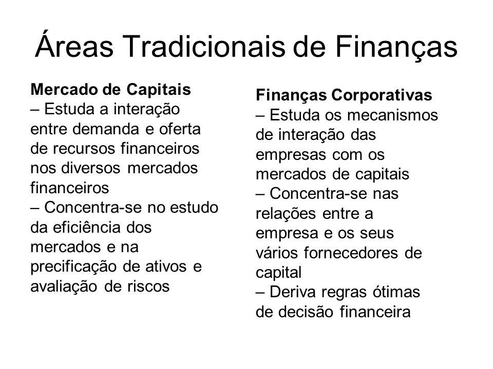 O que é FINANÇAS? A arte e a ciência de administrar fundos. –Finanças ocupa-se do processo, das instituições, dos mercados e dos instrumentos envolvid