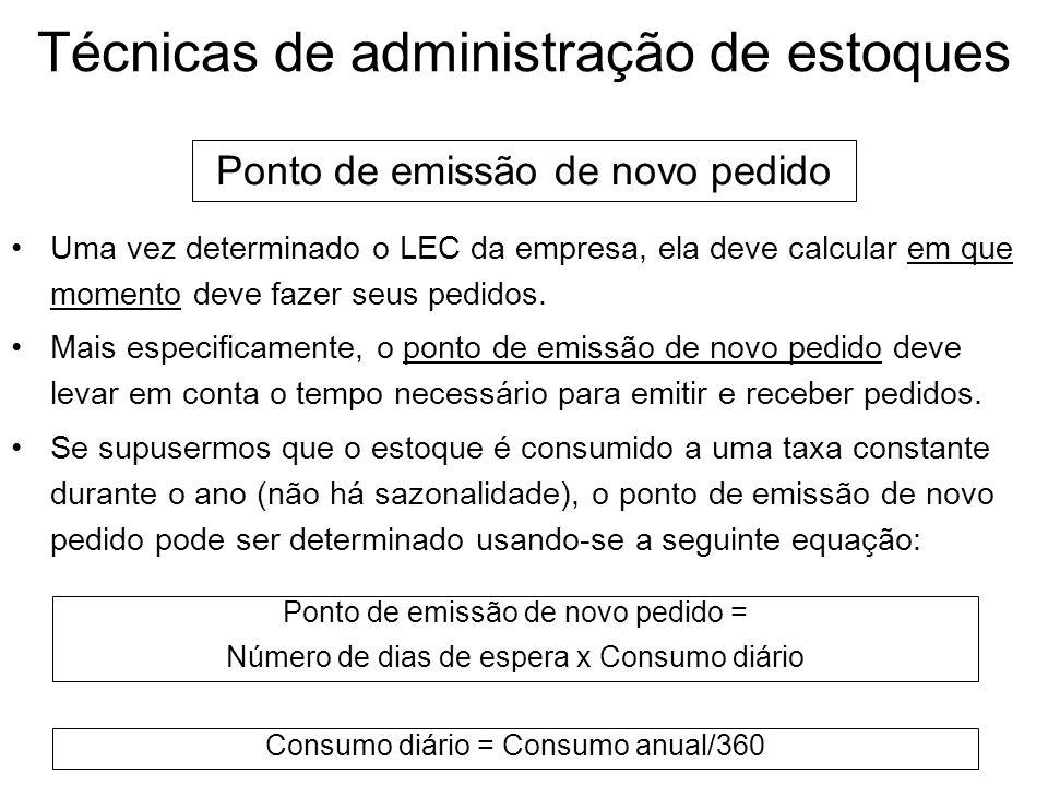 Técnicas de administração de estoques Custos de pedido = Custo/Pedido x Número de pedidos/Ano Custos de manter estoque = Custos de manter o estoque/An