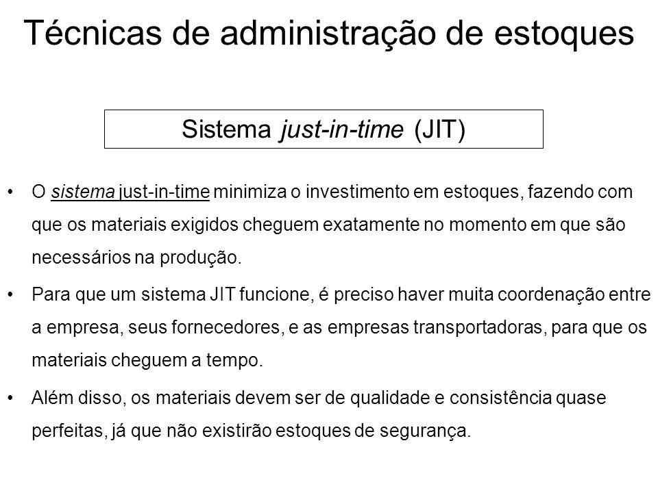 Técnicas de administração de estoques Ponto de emissão de novo pedido Ponto de pedido = 10 x 4,44 = 44,44 ou 45 unidades Consumo diário = 1.600/360 =
