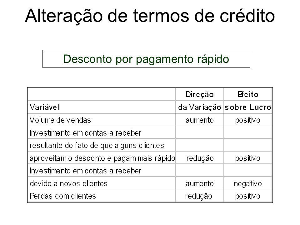 Os padrões de crédito de uma empresa especificam os prazos de pagamento exigidos de todos os clientes que compram a prazo. Os termos de crédito têm tr