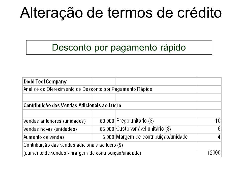 Alteração de termos de crédito Desconto por pagamento rápido A Dodd Tool está pensando em oferecer um desconto de 2% por pagamento dentro de 10 dias a