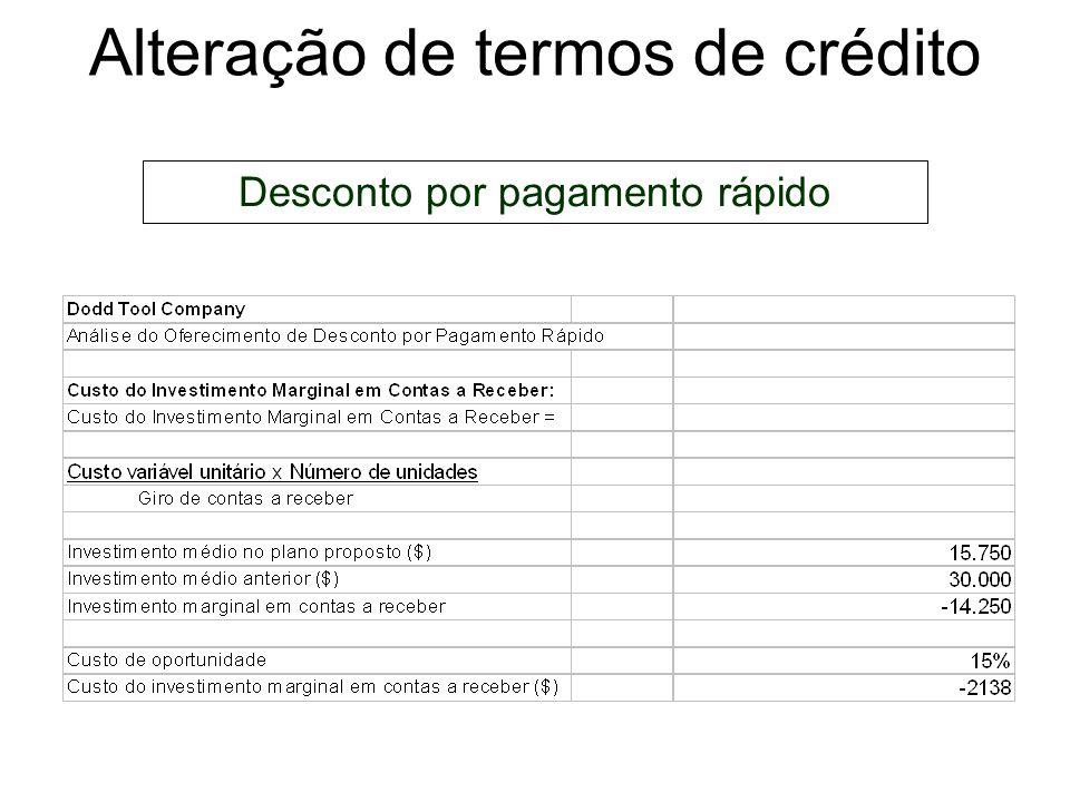 Alteração de termos de crédito Desconto por pagamento rápido