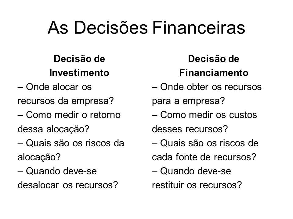 Principais Perguntas As teorias e os modelos em finanças são ferramentas para entender, analisar e resolver problemas: - Onde investir ? - Que recurso