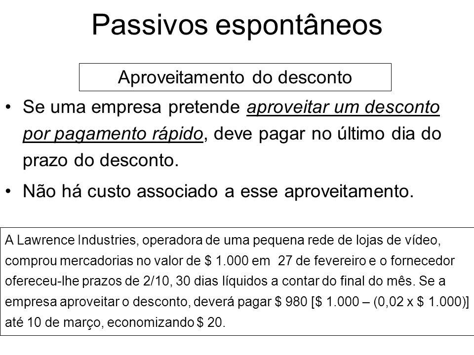 Passivos espontâneos Análise de prazos de crédito Os prazos de crédito oferecidos pelos fornecedores permitem que a empresa adie o pagamento de suas c