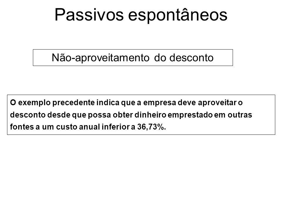 Custo = % desconto x 360 100% – % desconto Prazo crédito – Prazo desconto Custo = 2% x 360 = 36,73% 100% – 2% 30 – 10 Passivos espontâneos Não-aprovei