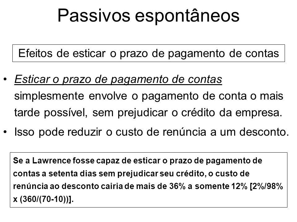 Passivos espontâneos Não-aproveitamento do desconto O exemplo precedente indica que a empresa deve aproveitar o desconto desde que possa obter dinheir