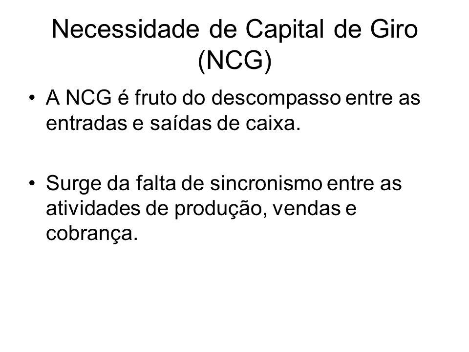 Administração do caixa: Necessidade de Capital de Giro