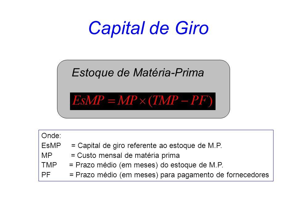 COMPONENTES DO MODELO FLEURIET ATIVO CIRCULANTE ATIVO CIRCULANTE CÍCLICO ATIVO CIRCULANTE ERRÁTICO PASSIVO CIRCULANTE PASSIVO CIRCULANTE CÍCLICO PASSI