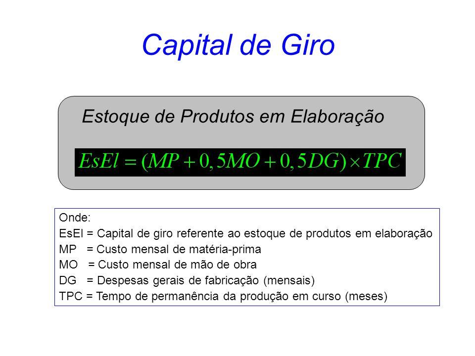 Capital de Giro Estoque de Matéria-Prima Onde: EsMP = Capital de giro referente ao estoque de M.P. MP = Custo mensal de matéria prima TMP = Prazo médi