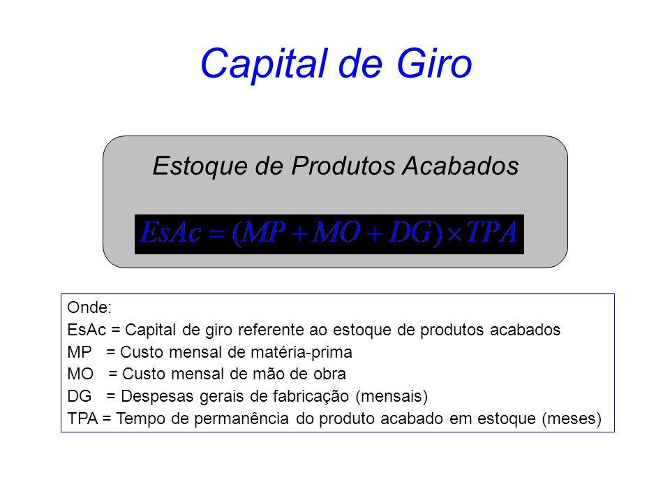 Capital de Giro Estoque de Produtos em Elaboração Onde: EsEl = Capital de giro referente ao estoque de produtos em elaboração MP = Custo mensal de mat