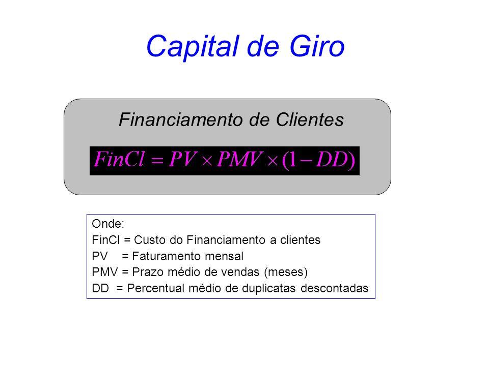 Capital de Giro Estoque de Produtos Acabados Onde: EsAc = Capital de giro referente ao estoque de produtos acabados MP = Custo mensal de matéria-prima